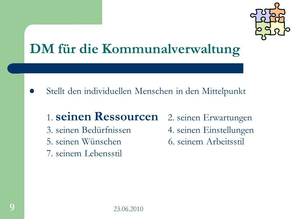DM für die Kommunalverwaltung