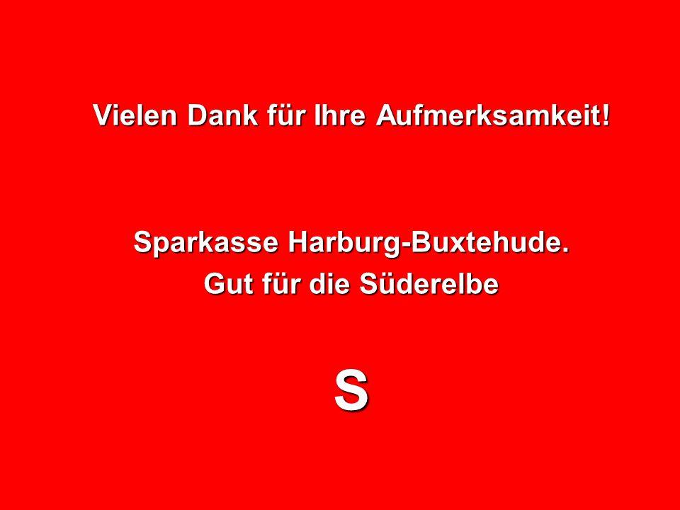 Vielen Dank für Ihre Aufmerksamkeit! Sparkasse Harburg-Buxtehude.