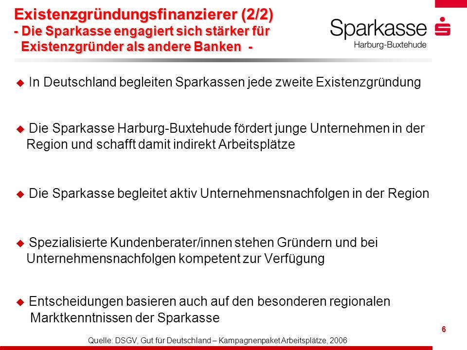 Quelle: DSGV, Gut für Deutschland – Kampagnenpaket Arbeitsplätze, 2006