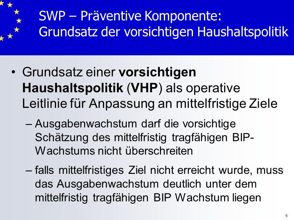 SWP – Präventive Komponente: