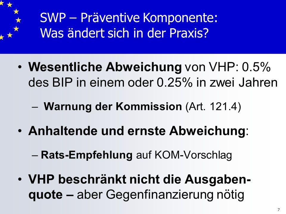 SWP – Präventive Komponente: Was ändert sich in der Praxis