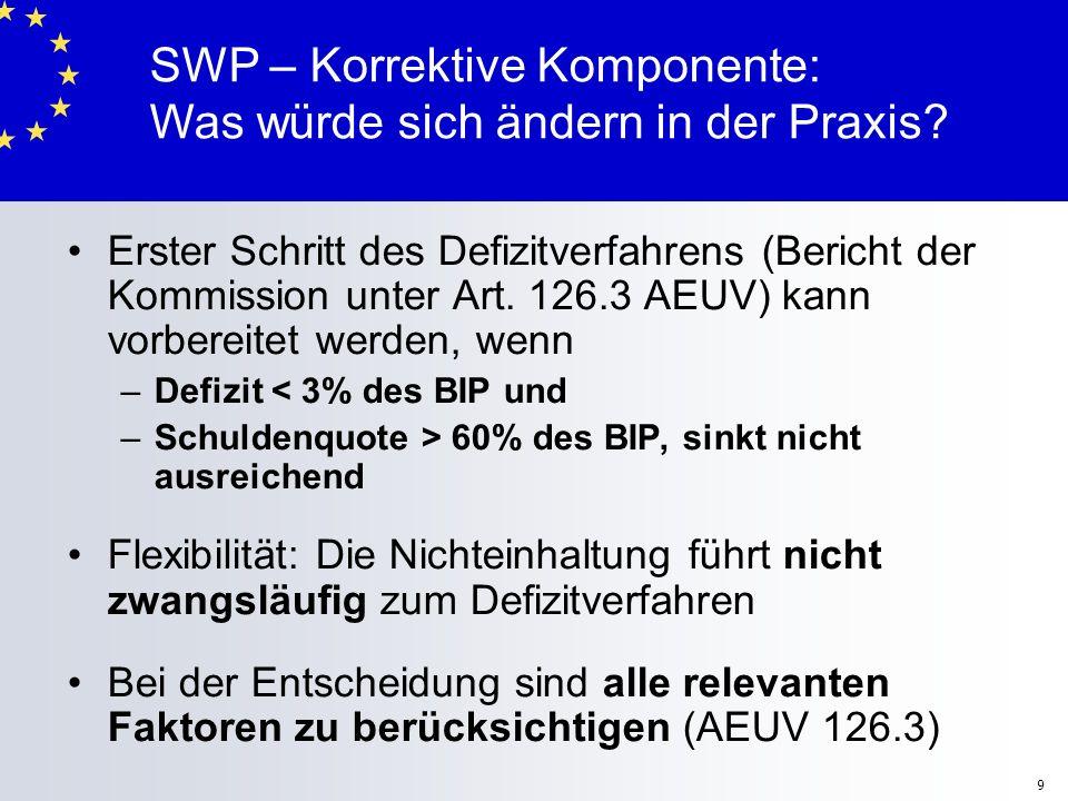 SWP – Korrektive Komponente: Was würde sich ändern in der Praxis