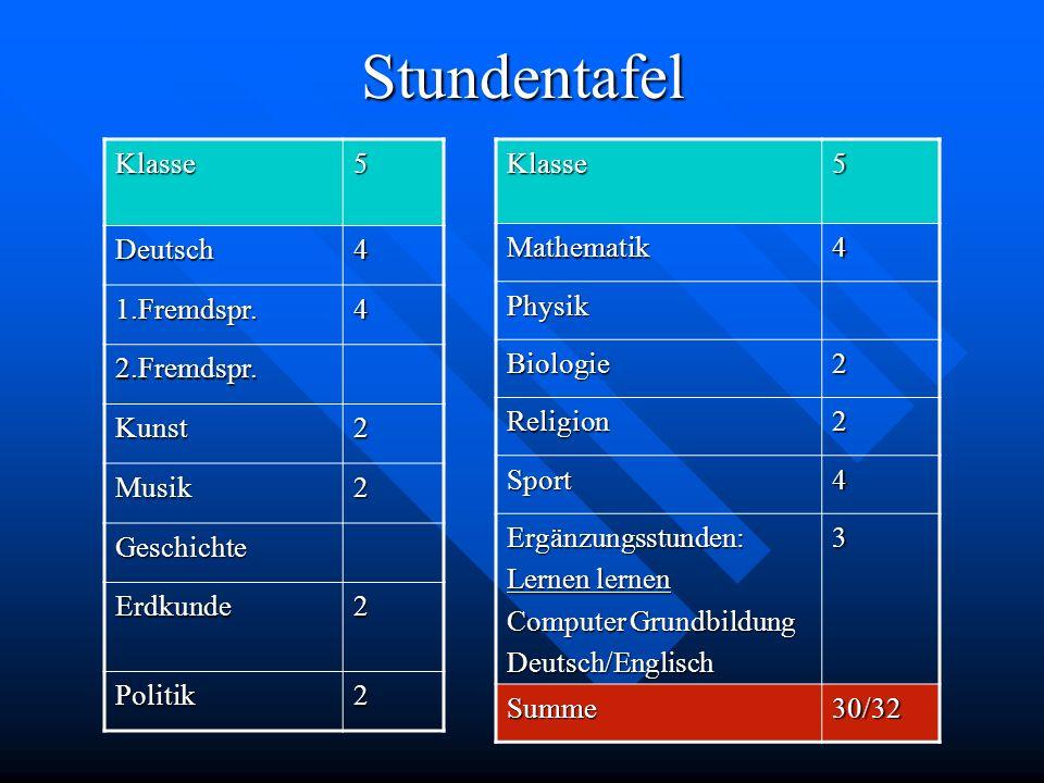 Stundentafel Klasse 5 Deutsch 4 1.Fremdspr. 2.Fremdspr. Kunst 2 Musik