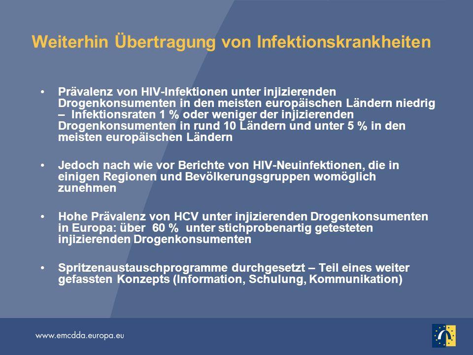 Weiterhin Übertragung von Infektionskrankheiten