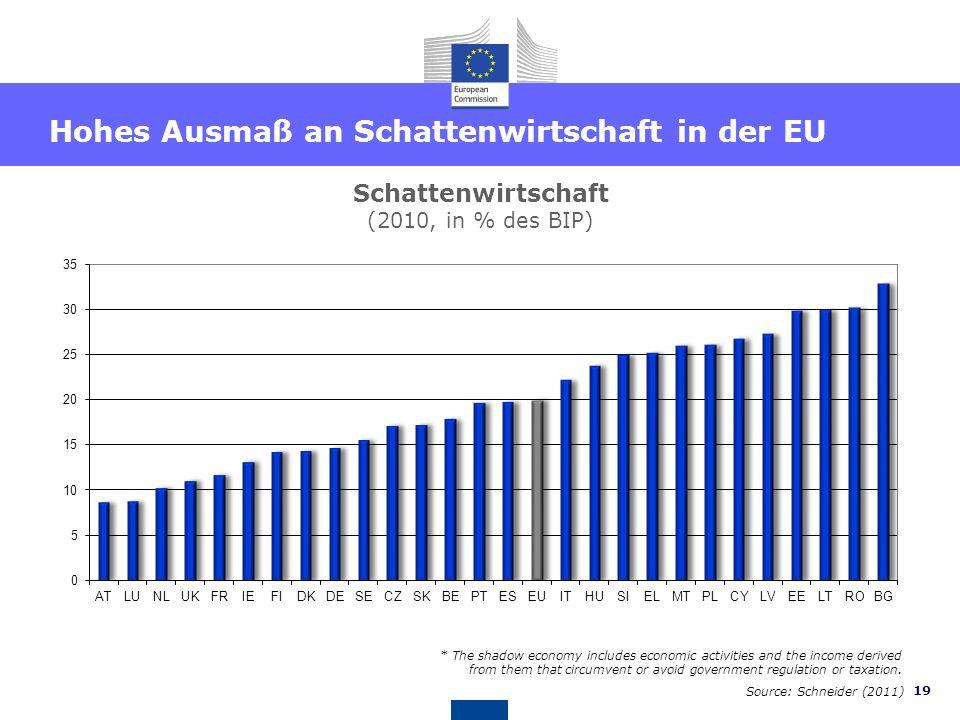 Hohes Ausmaß an Schattenwirtschaft in der EU