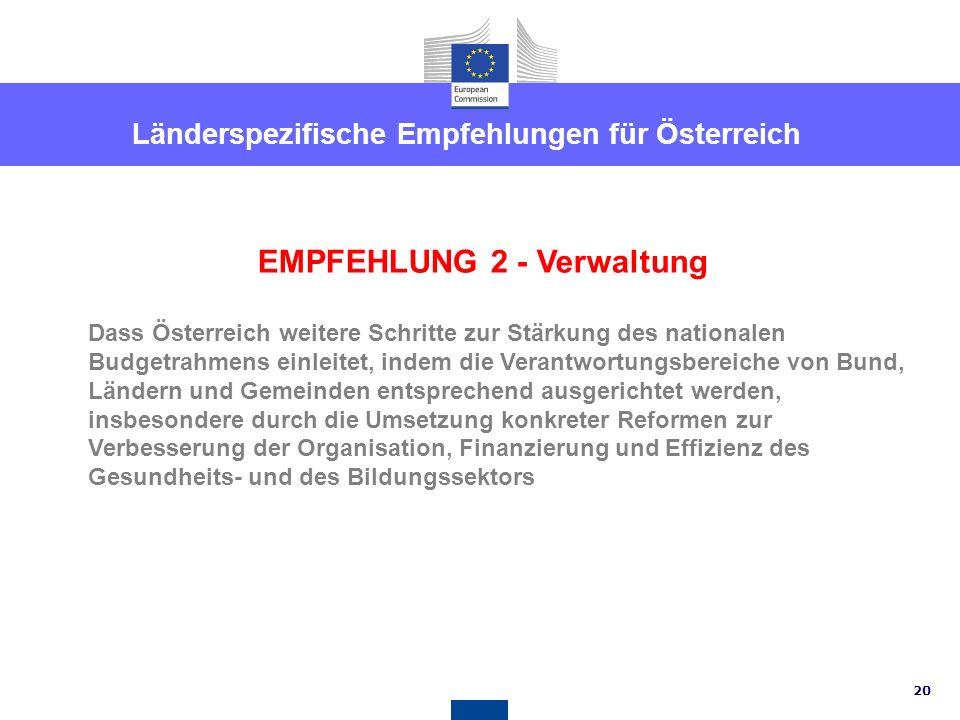 EMPFEHLUNG 2 - Verwaltung
