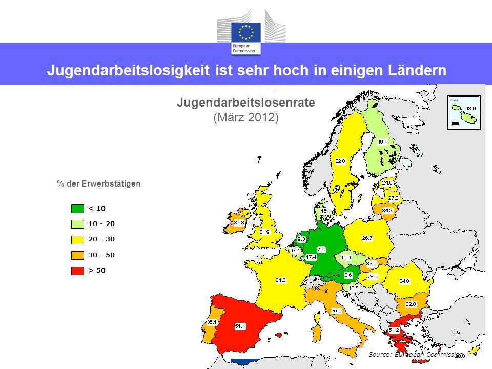 Jugendarbeitslosigkeit ist sehr hoch in einigen Ländern