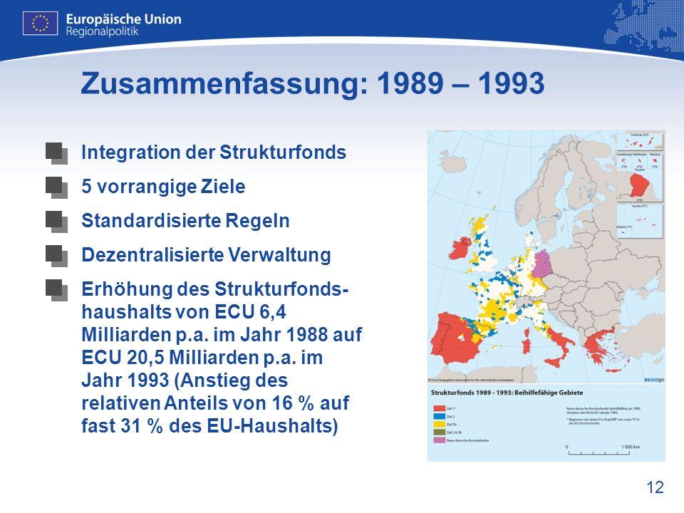 Zusammenfassung: 1989 – 1993 Integration der Strukturfonds