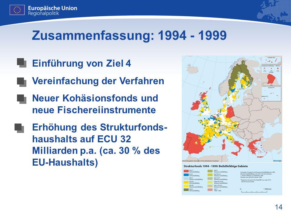 Zusammenfassung: 1994 - 1999 Einführung von Ziel 4