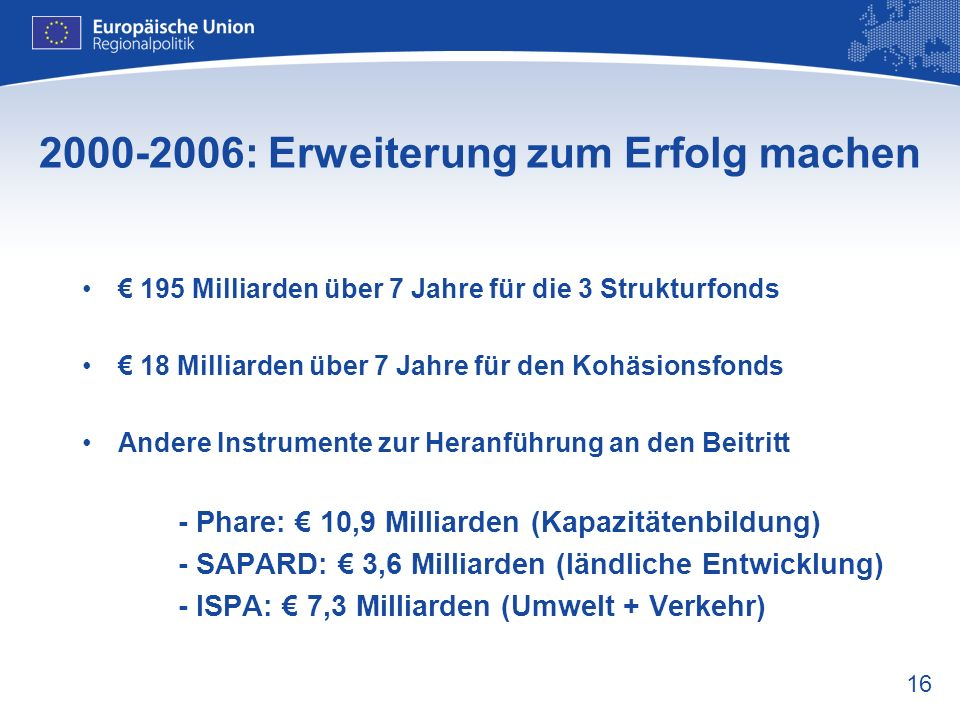 2000-2006: Erweiterung zum Erfolg machen