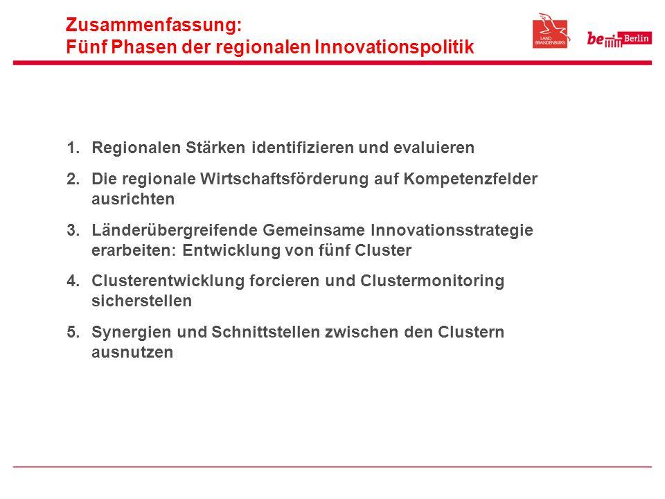 Zusammenfassung: Fünf Phasen der regionalen Innovationspolitik