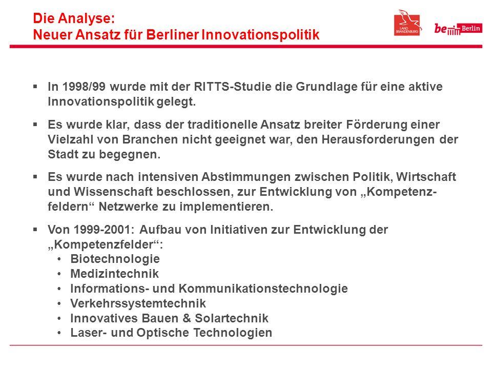 Die Analyse: Neuer Ansatz für Berliner Innovationspolitik