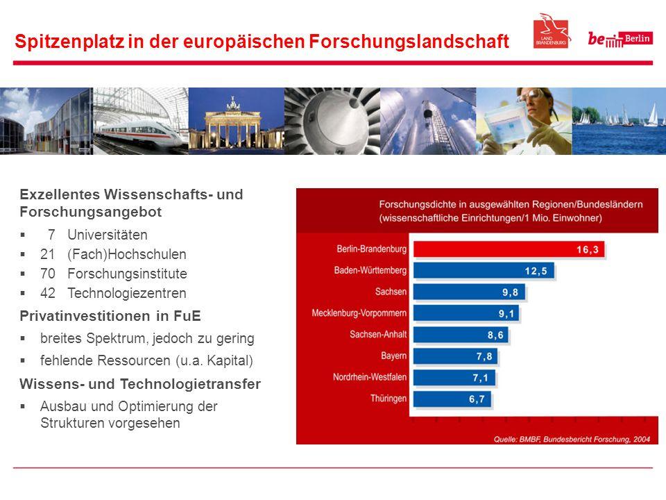Spitzenplatz in der europäischen Forschungslandschaft
