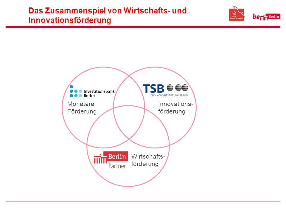 Das Zusammenspiel von Wirtschafts- und Innovationsförderung