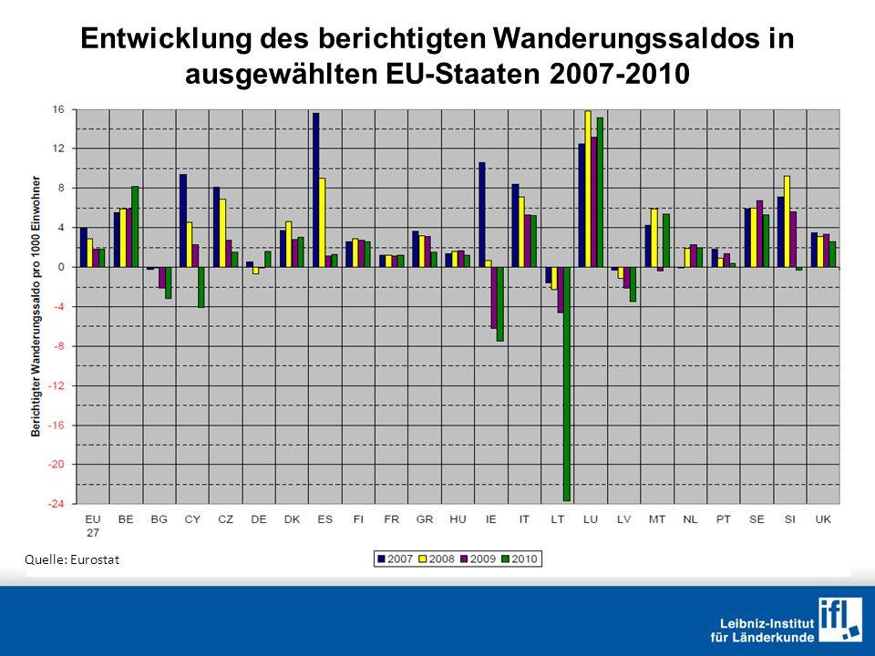 Entwicklung des berichtigten Wanderungssaldos in ausgewählten EU-Staaten 2007-2010