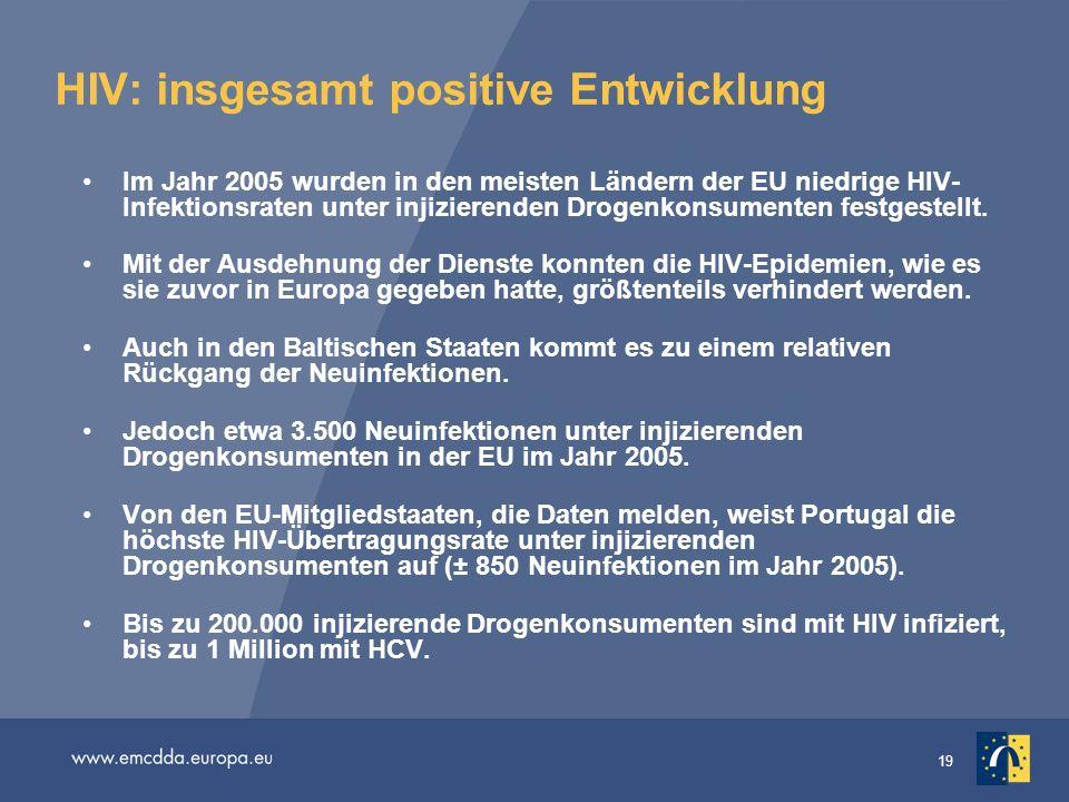 HIV: insgesamt positive Entwicklung