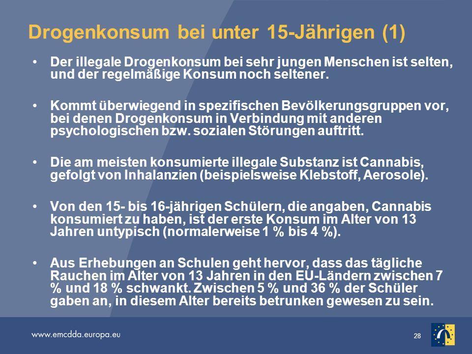Drogenkonsum bei unter 15-Jährigen (1)
