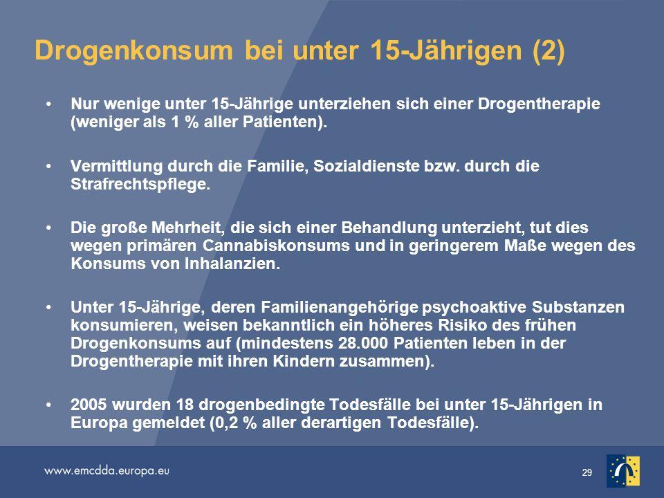 Drogenkonsum bei unter 15-Jährigen (2)