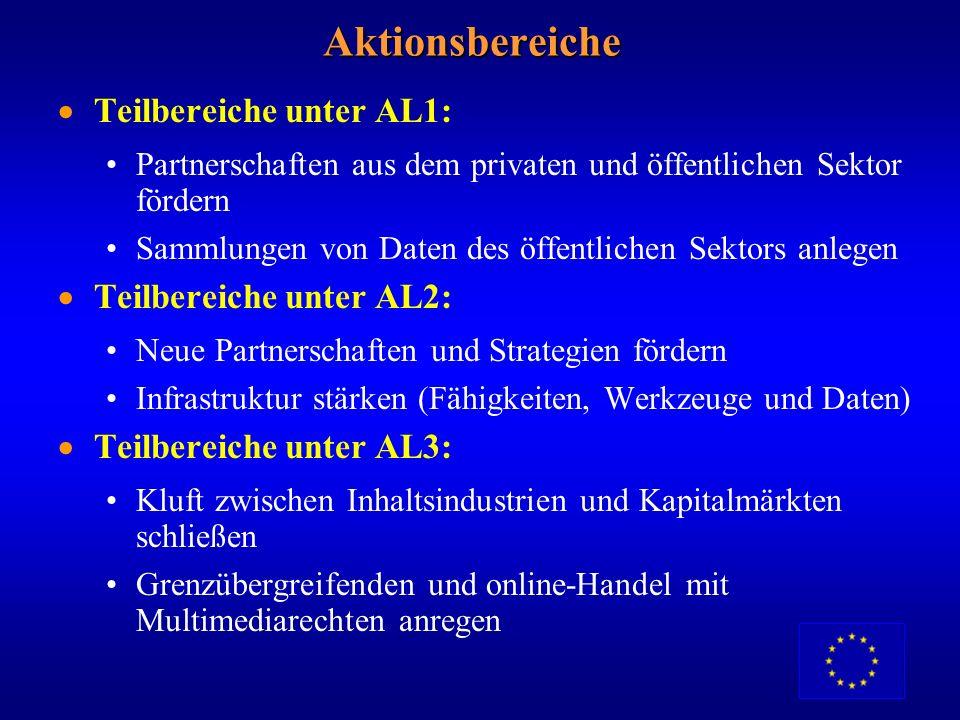 Aktionsbereiche Teilbereiche unter AL1: Teilbereiche unter AL2: