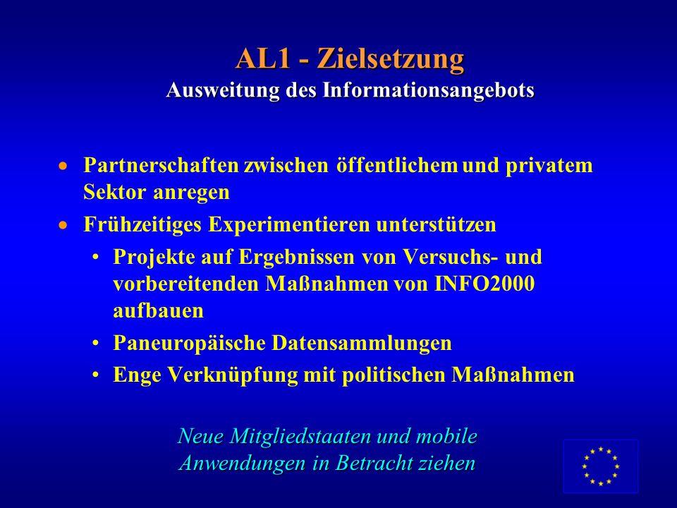 AL1 - Zielsetzung Ausweitung des Informationsangebots