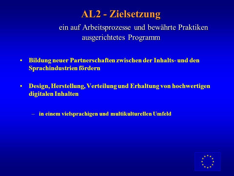 AL2 - Zielsetzung ein auf Arbeitsprozesse und bewährte Praktiken ausgerichtetes Programm