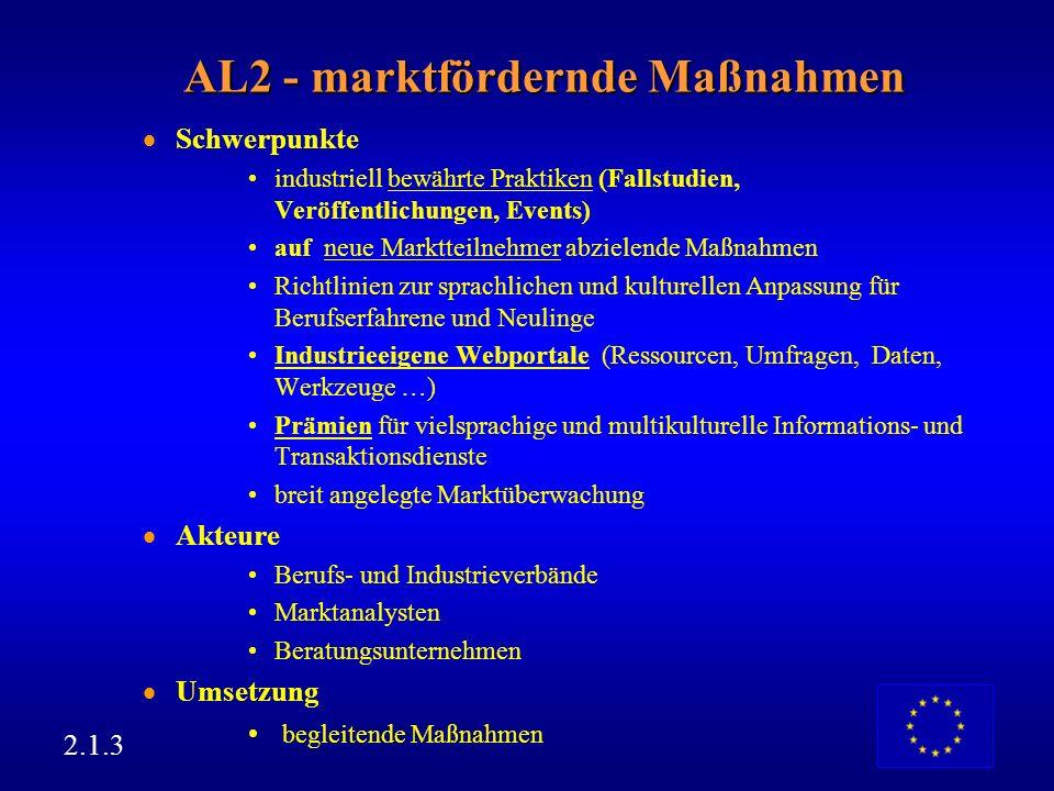 AL2 - marktfördernde Maßnahmen