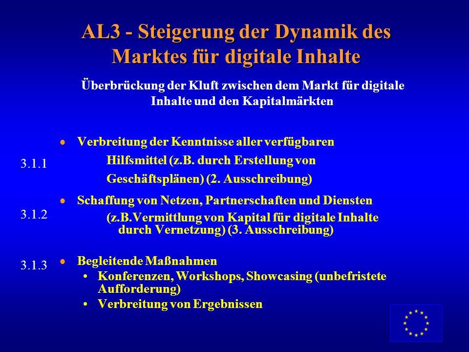 AL3 - Steigerung der Dynamik des Marktes für digitale Inhalte