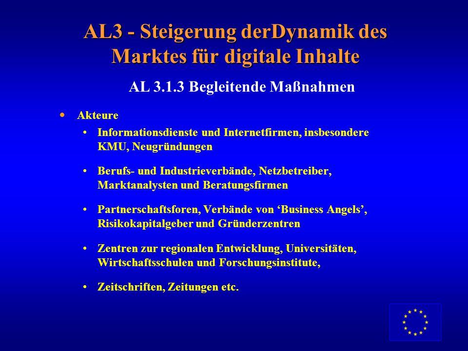 AL3 - Steigerung derDynamik des Marktes für digitale Inhalte