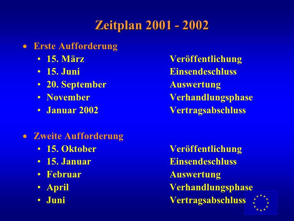 Zeitplan 2001 - 2002 Erste Aufforderung 15. März Veröffentlichung