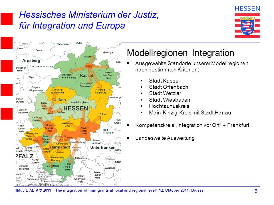 Modellregionen Integration