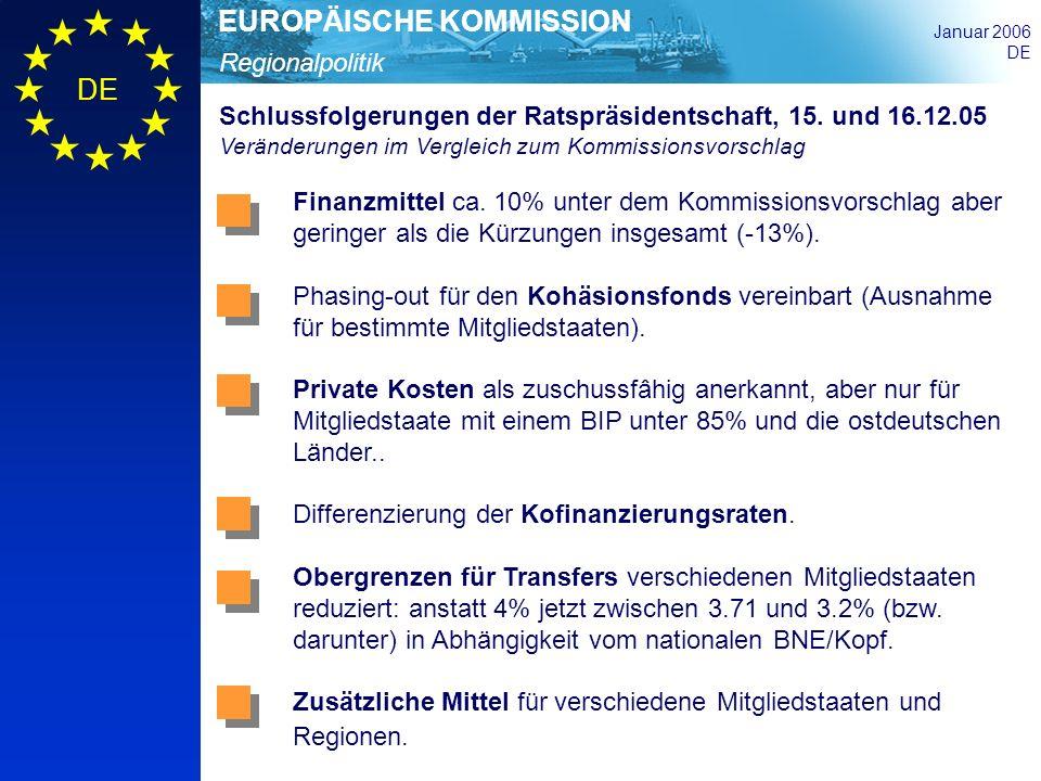 Schlussfolgerungen der Ratspräsidentschaft, 15. und 16.12.05