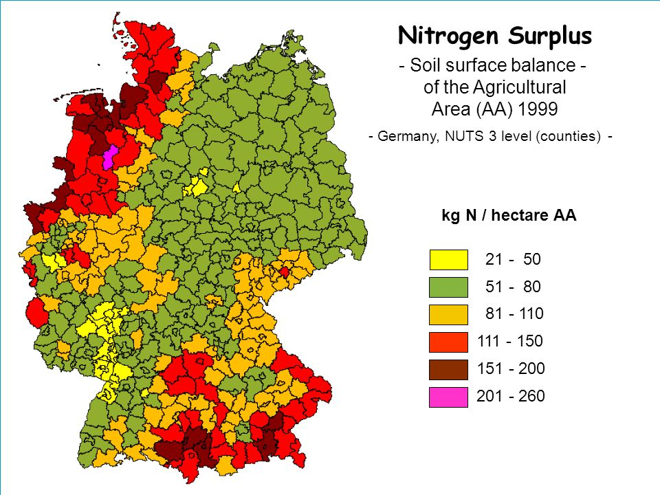 Nitrogen Surplus - Soil surface balance -