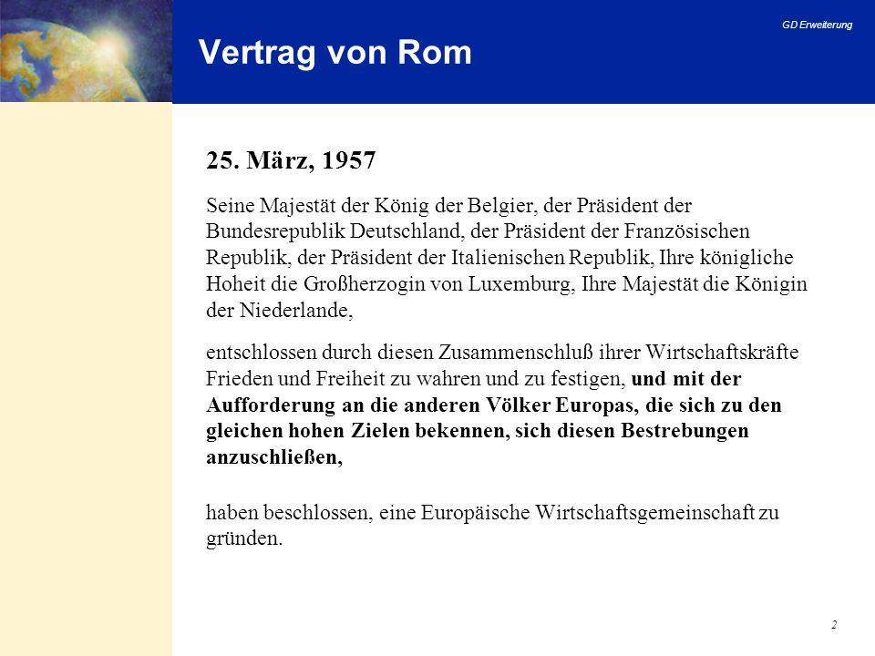 Vertrag von Rom 25. März, 1957.