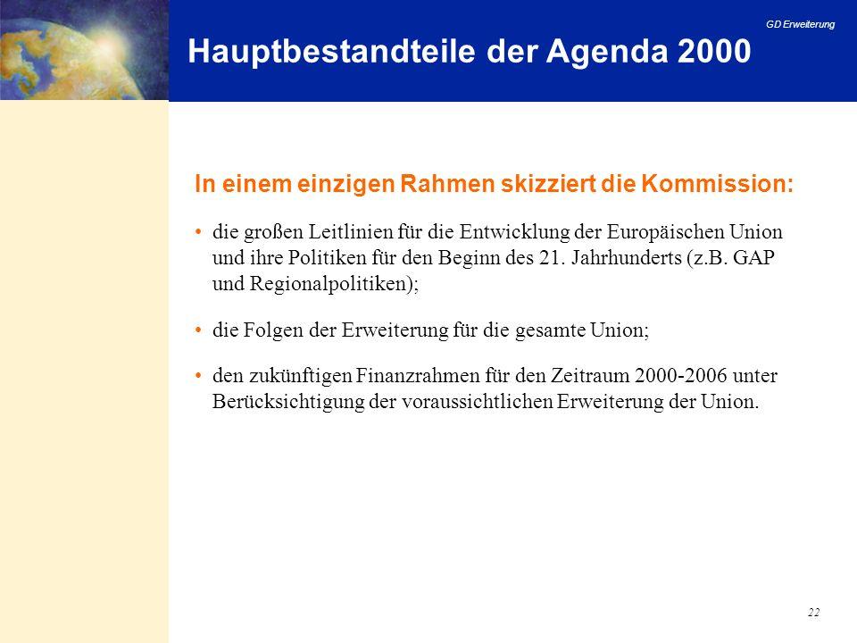 Hauptbestandteile der Agenda 2000