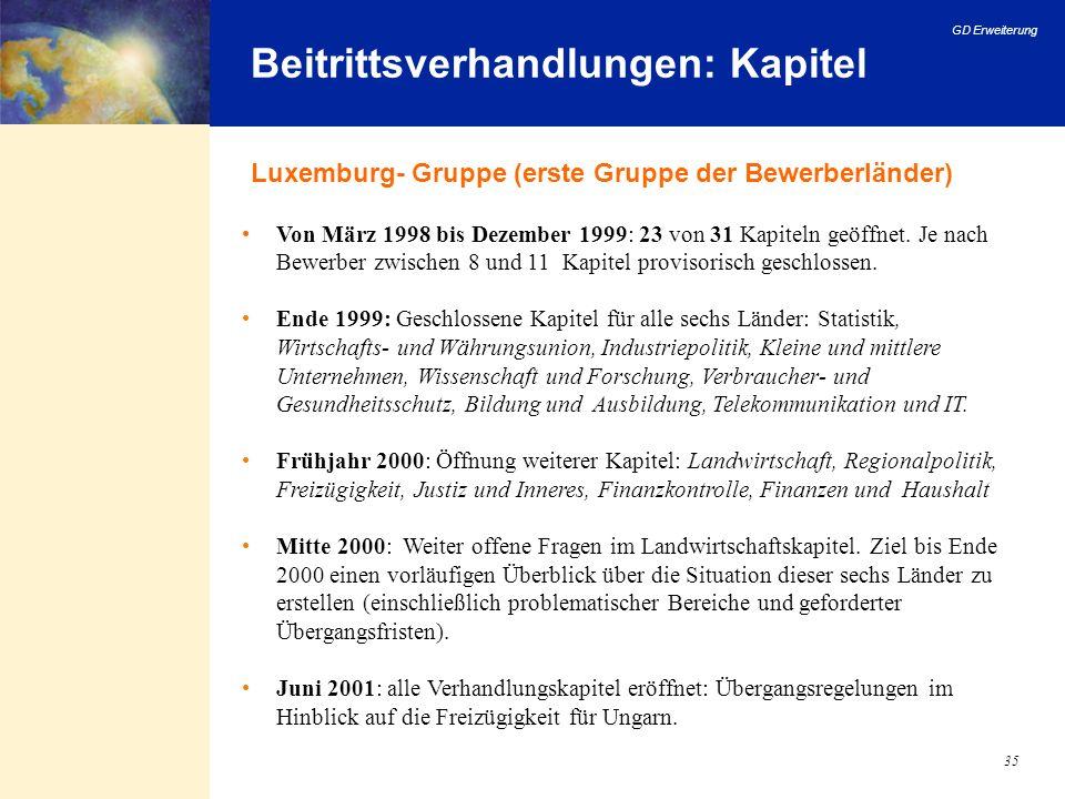 Beitrittsverhandlungen: Kapitel