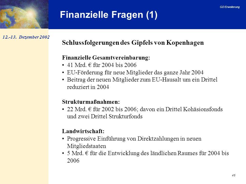 Finanzielle Fragen (1) Schlussfolgerungen des Gipfels von Kopenhagen