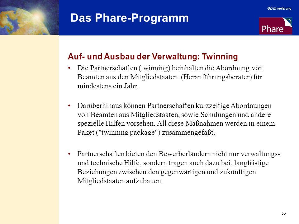 Das Phare-Programm Auf- und Ausbau der Verwaltung: Twinning