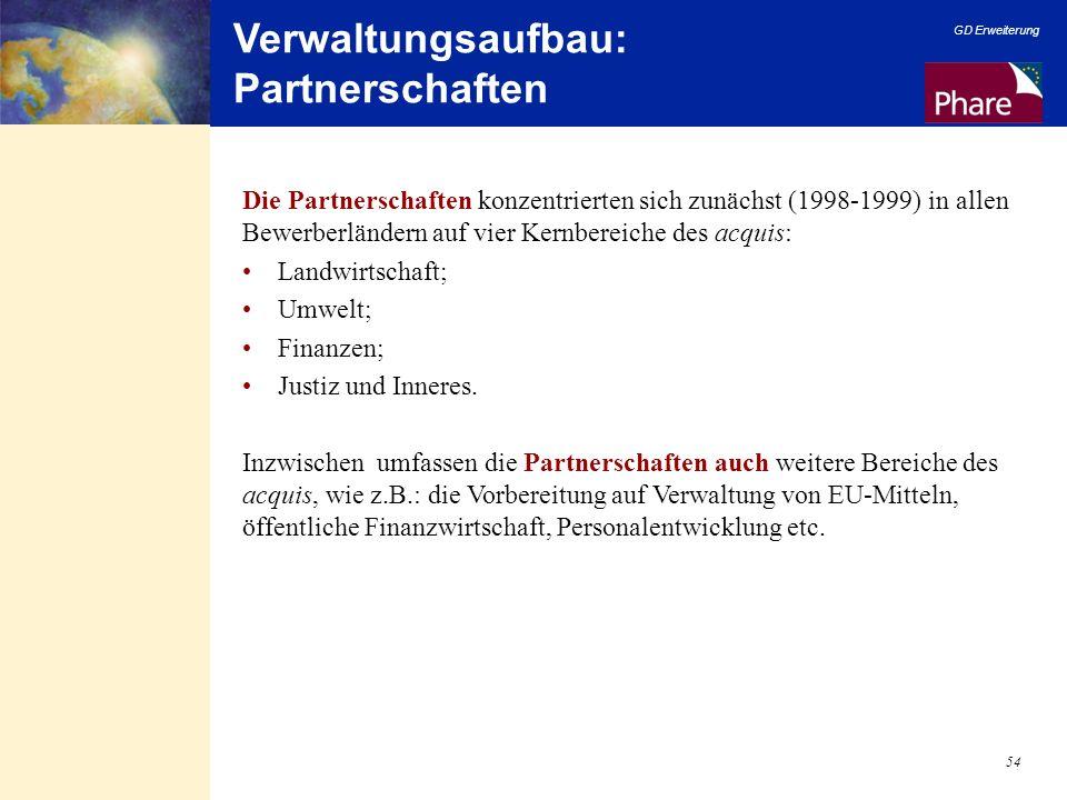 Verwaltungsaufbau: Partnerschaften