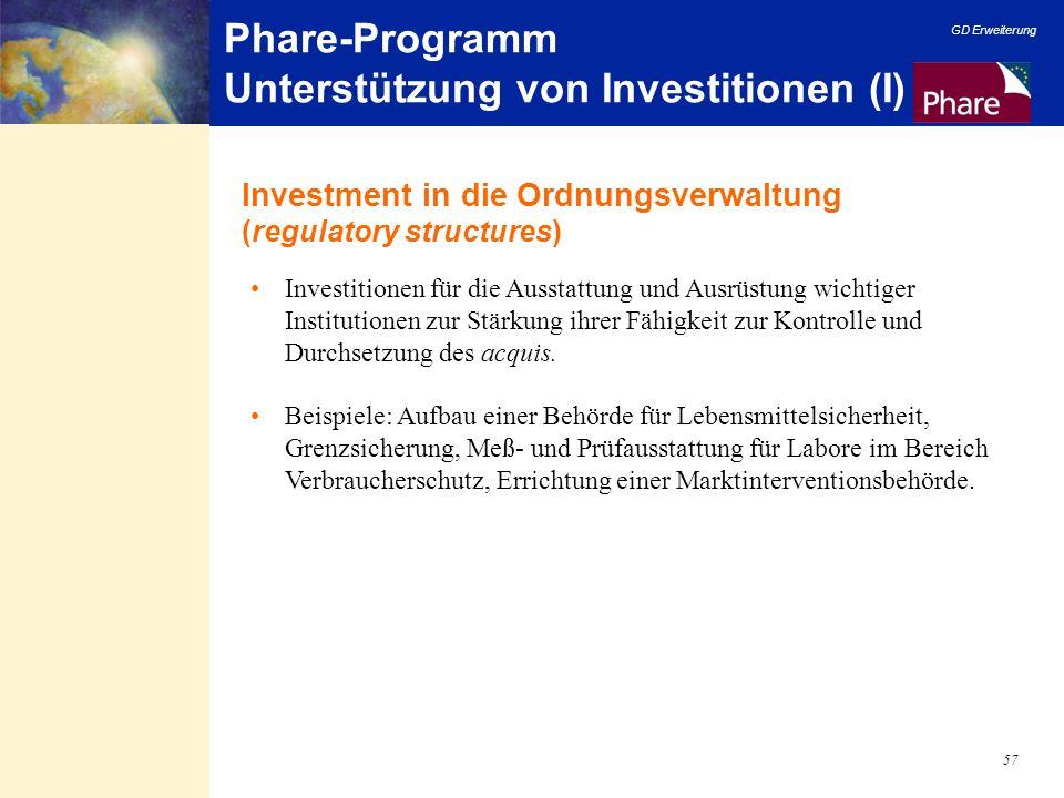 Phare-Programm Unterstützung von Investitionen (I)