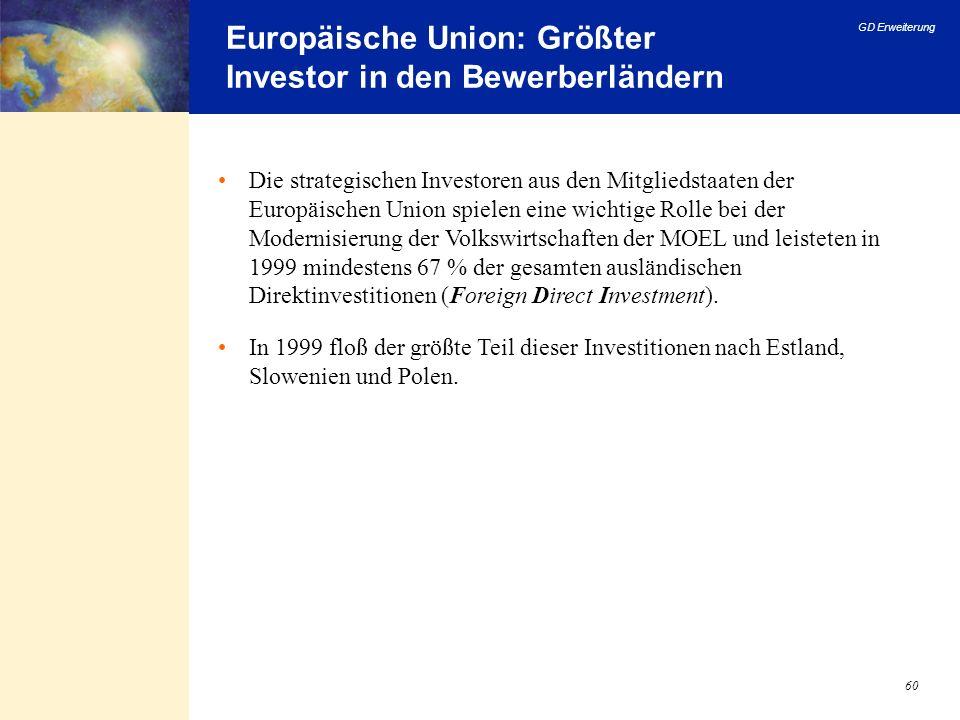Europäische Union: Größter Investor in den Bewerberländern