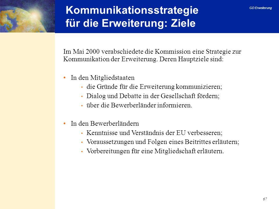 Kommunikationsstrategie für die Erweiterung: Ziele