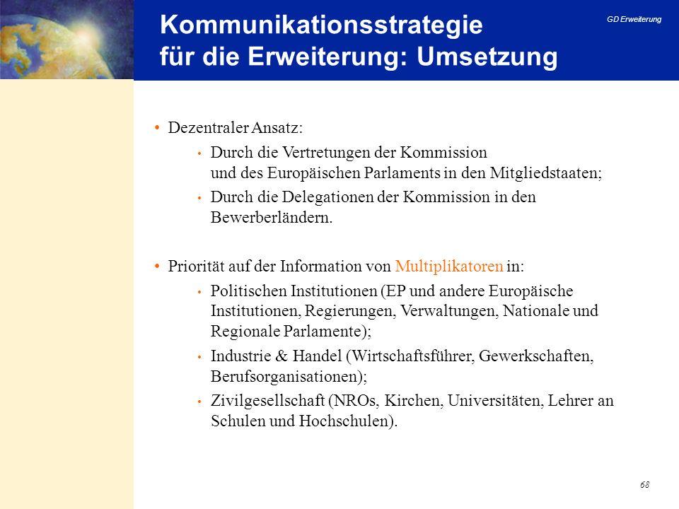 Kommunikationsstrategie für die Erweiterung: Umsetzung