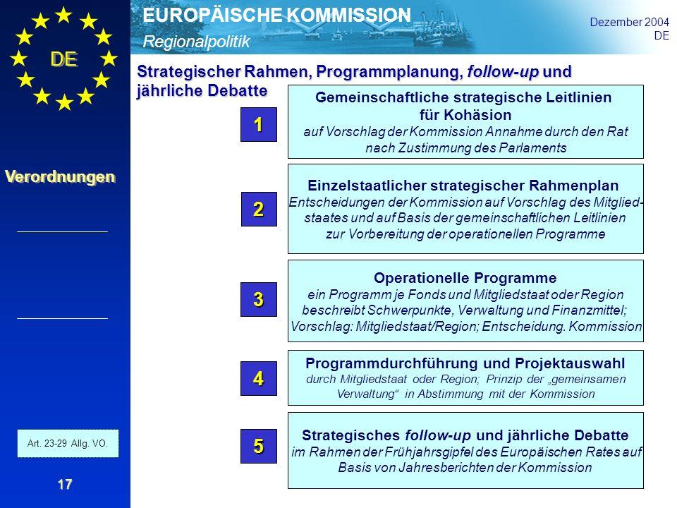 Strategischer Rahmen, Programmplanung, follow-up und jährliche Debatte