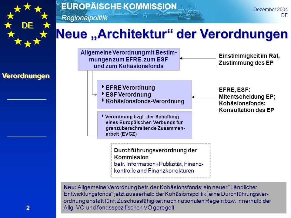 """Neue """"Architektur der Verordnungen"""