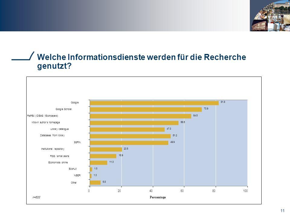 Welche Informationsdienste werden für die Recherche genutzt