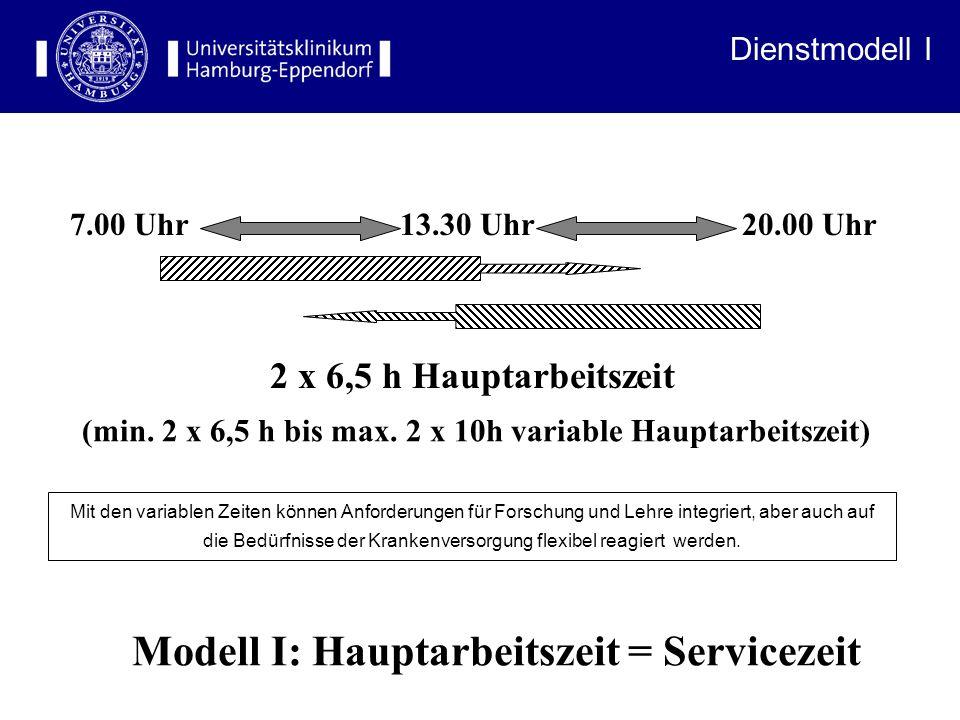 Modell I: Hauptarbeitszeit = Servicezeit