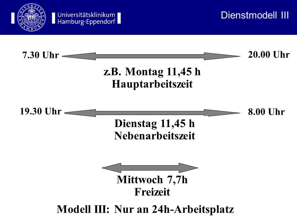 Dienstag 11,45 h Nebenarbeitszeit Modell III: Nur an 24h-Arbeitsplatz