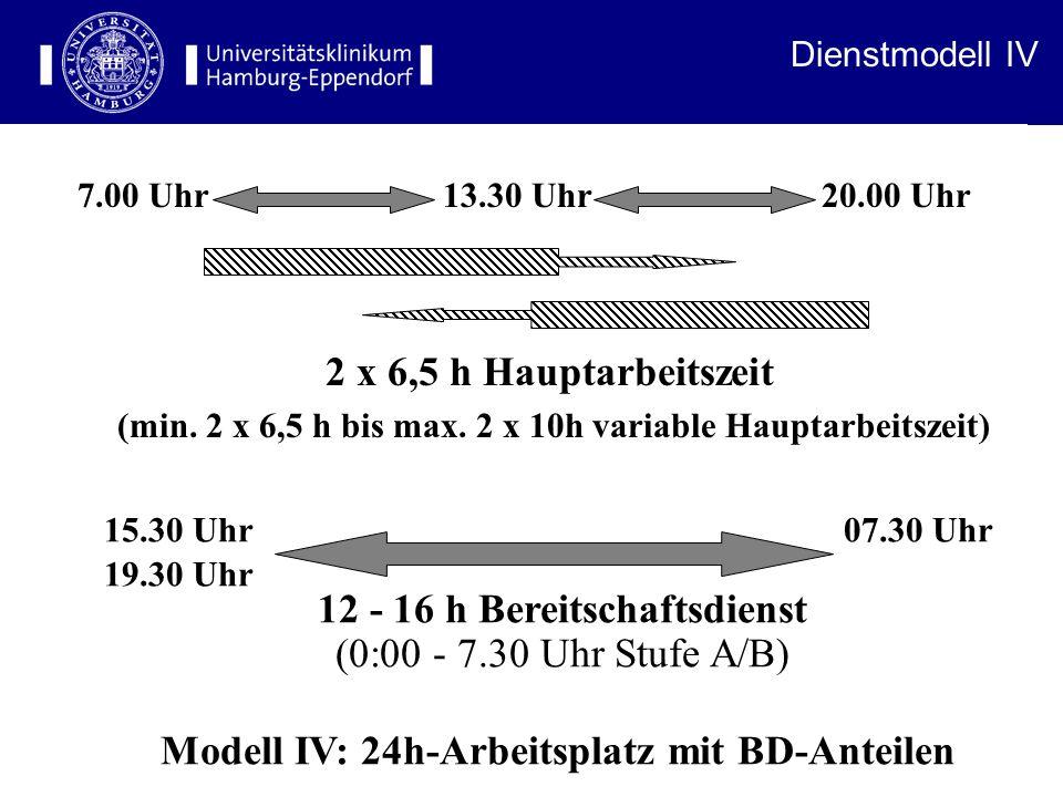 12 - 16 h Bereitschaftsdienst (0:00 - 7.30 Uhr Stufe A/B)