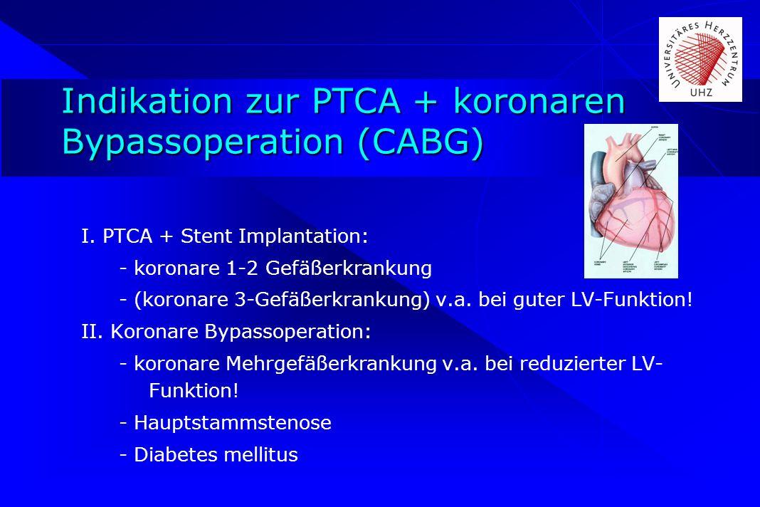 Indikation zur PTCA + koronaren Bypassoperation (CABG)