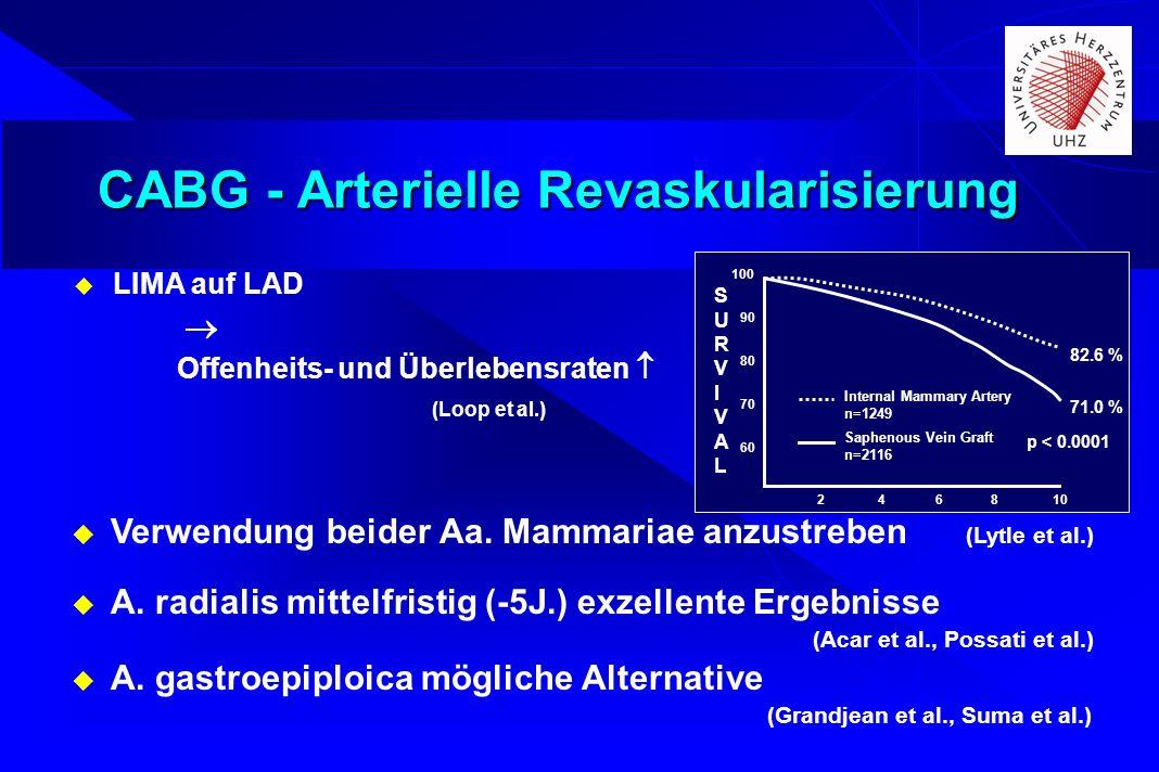 CABG - Arterielle Revaskularisierung